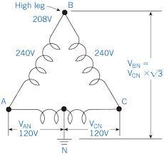 3 phase transformer wiring diagram wiring diagram Wiring Diagrams Three Phase Transformers three phase transformer circuits polyphase ac 480v 3 phase transformer wiring diagram wiring diagram for three phase transformer