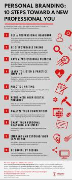 your personal branding strategy in steps infographic take a look at these 10 steps to help you strategize building your best personal brand