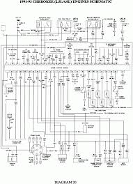 wiring diagram jeep grand cherokee 2000 Jeep Cherokee Wiring Harness 2000 jeep cherokee sport radio wiring diagram wire harness bag wiring harness 2000 jeep grand cherokee