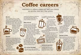 career options in the coffee industry r age r age a few jobs in the coffee industry you could consider