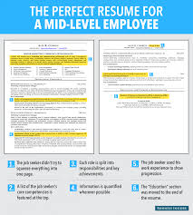 ideal résumé length for google business insider bi graphics goodresume midlevel revised 1