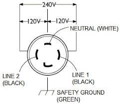 l14 30 plug wiring diagram diagram l14 30 wiring diagram electrical backup power