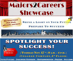 3 career questions to ask yourself now cypress 11 17 2015 m2c ad