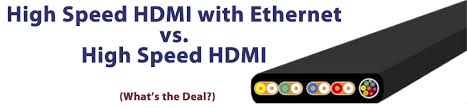 High Speed <b>HDMI</b> with Ethernet vs. High Speed <b>HDMI</b>