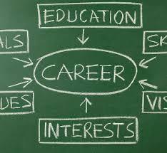 mba career goals essay  e gmat blog mba career goals essay