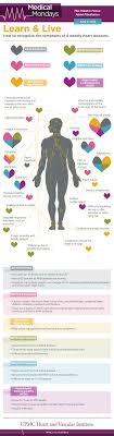 best images about heart disease heart health infographic 6 deadly heart diseases
