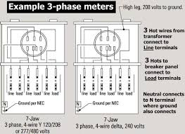 how to wire 3 phase Utility Breaker Box Wiring Utility Breaker Box Wiring #81 100 Amp Breaker Box Wiring