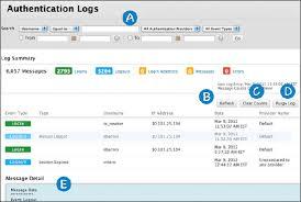 Authentication Log | Справка Blackboard
