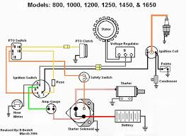 wiring diagram for cub cadet model 2166 wiring discover your cub cadet 1045 wiring diagram nilza