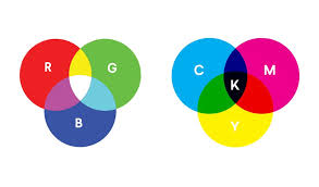 RGB vs <b>CMYK</b>: What's the Difference?