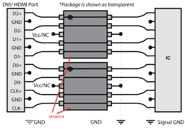 electrostatic discharge and analog circuits preventing the figure 2 littelfuse has application wiring diagrams for a large number of specific applications here two 4 channel sp3003 04 devices are protecting 8
