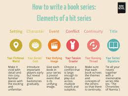 how to write a book series 10 tips for success now novel how to write a book series infographic infographic elements of a hit series