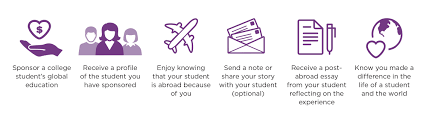 sponsor a student ies abroad study abroad what to expect as a sponsor