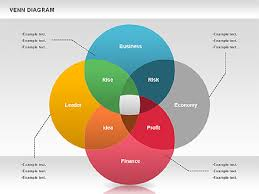 colorful venn diagram for presentations in powerpoint and keynote    colorful venn diagram presentation template  master slide