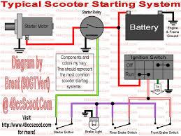 razor wiring diagram razor mini chopper wiring diagram example pictures 61728 large size of mini razor mini chopper wiring