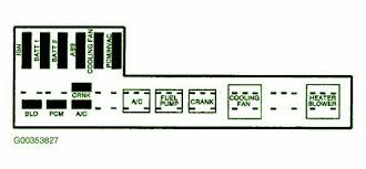 2004 chevy cavalier wiring diagram wiring diagram and hernes 2003 chevy cavalier radio wiring harness diagram jodebal