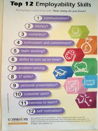 17 best images about employability technology 17 best images about employability technology european countries and student