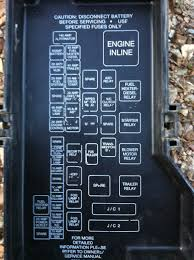 2000 dodge ram 2500 fuse box 2000 wiring diagrams online