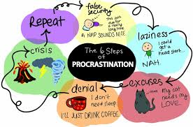 Image result for the procrastination