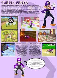 Waluigi | Know Your Meme via Relatably.com