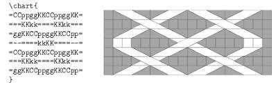 Ariel Barton [Google] [More] ⦿ - ArielBarton-KnittingSymbols-2010-Small