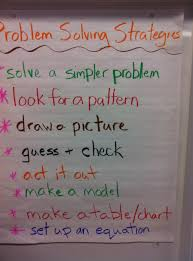 problem solving paragraphs terry fox ms little s class problem solving strategies
