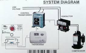 goodman wiring diagram air conditioner wiring diagram and goodman hvac wiring diagrams nilza