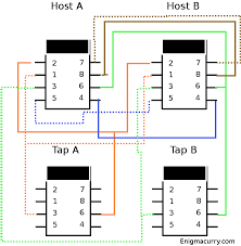 wired ethernet diagram network hub wiring diagram network wiring diagrams online ethernet tap wireing diagram
