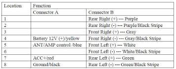 hyundai elantra radio wiring diagram hyundai image 2015 hyundai elantra radio wiring diagram 2015 on hyundai elantra radio wiring diagram