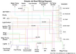 diagram of boat wiring diagram wiring diagrams