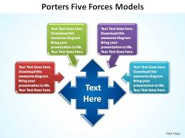 porters five forces model slides presentation diagrams templates     porters five forces model slides presentation diagrams templates powerpoint info graphics