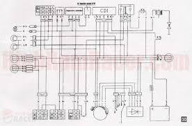 cc wheeler wiring diagram similiar 110cc atv engine diagram keywords kazuma parts center kazuma atvs chinese atv wiring diagrams atilde130
