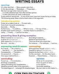 ideas about essay writing tips on pinterest  essay writing  formalinformalenglish formal writing expressions formal letter practice for and against essay how to write a film review film review film