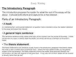essay writing outline essay writing the introductory paragraph the  essay writing outline essay writing the introductory paragraph the introduction prepares the reader for what the
