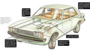 how to test electrical circuits how a car works