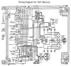 similiar goodman schematics keywords goodman wiring schematic goodman engine image for user manual
