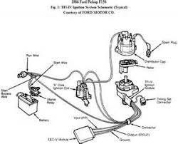 similiar 86 ford solenoid diagram keywords solenoid wiring diagram 86 ford f 150 as well as 1989 ford f 250 dual