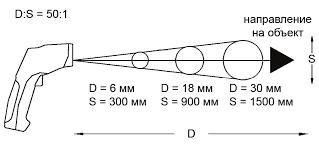 Руководство по эксплуатации <b>пирометра CEM DT-8839</b>