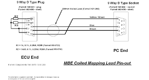 db9 wiring diagram wiring diagram db9 to usb converter wiring diagram car schematic rs232
