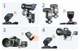 Пульт-<b>радиосинхронизатор Godox Xpro-S TTL</b> для Sony