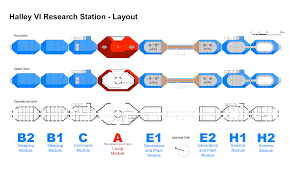 halley vi research station british antarctic survey halley research station module layout