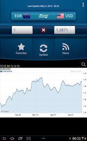 Conversor de divisas f  cil   Aplicaciones de Android en Google Play Google Play
