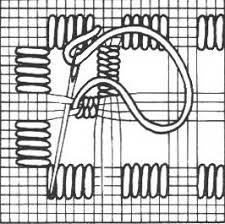 ВИДЫ ЭЛЕМЕНТОВ ТЕХНИКИ ХАРДАНГЕР (Hardanger) Images?q=tbn:ANd9GcSpXwu1End5mvdCAGjXfIZYFZHk5p3JQJwhinv2n-NxTmh-qPVF