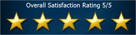 Image result for five stars rating