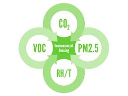 <b>Environmental Sensors</b> | Sensirion