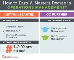 operations management masters mba operations management operations management masters degree programs