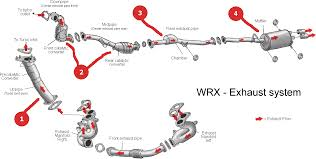 basic car parts diagram the subaru impreza exhaust explained basic car parts diagram the subaru impreza exhaust explained cat decat