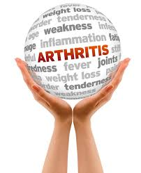 Image result for arthritis