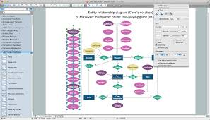 entity relationship diagram software   professional erd drawinghow to draw er diagrams