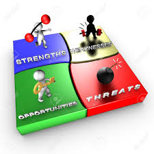 the swot analysis is a strategic method used in order to evaluate stock photo the swot analysis is a strategic method used in order to evaluate strengths weaknesses opportunities and threats